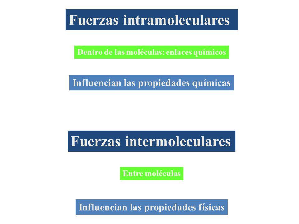 Fuerzas intramoleculares