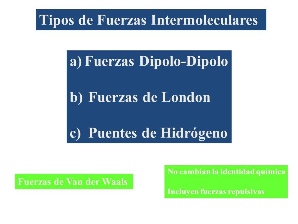 Tipos de Fuerzas Intermoleculares