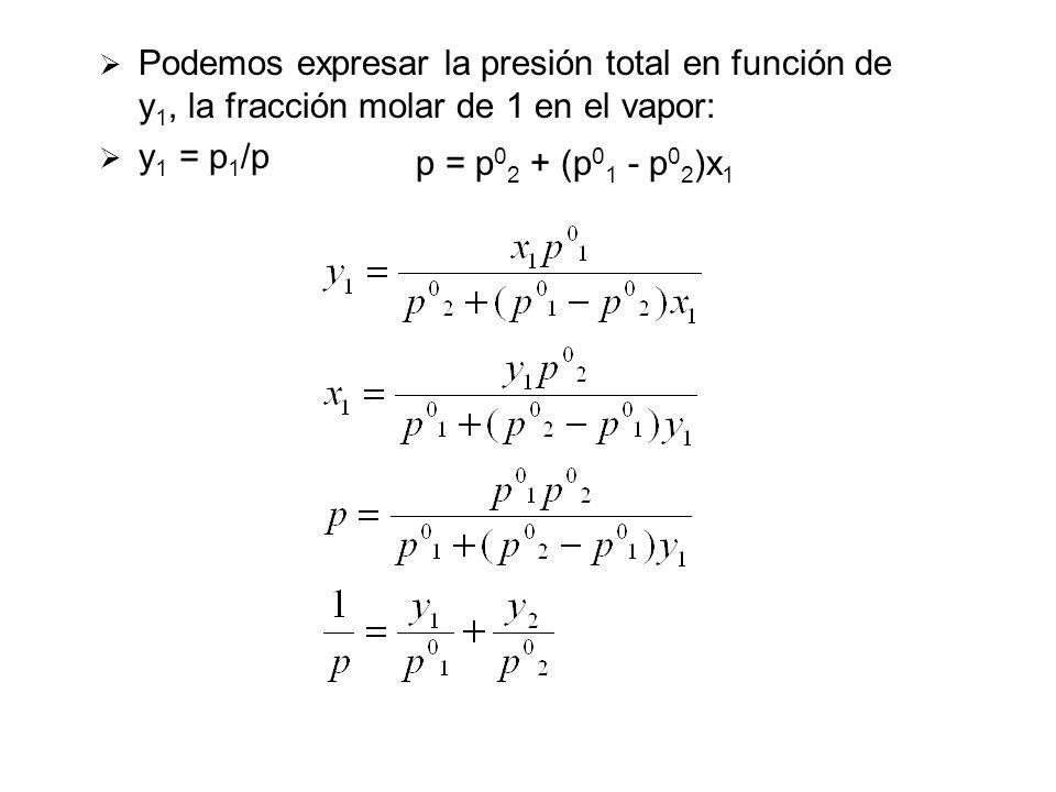 Podemos expresar la presión total en función de y1, la fracción molar de 1 en el vapor: