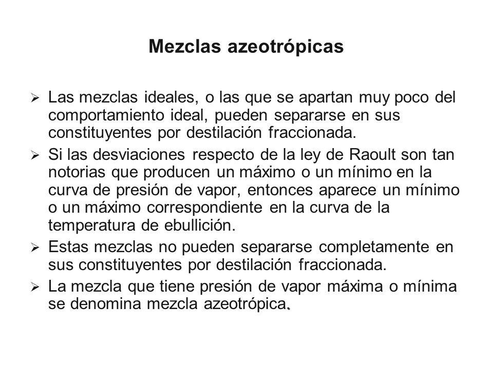 Mezclas azeotrópicas