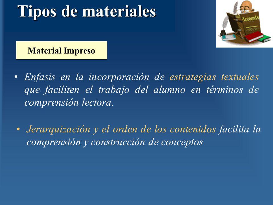 Tipos de materiales Material Impreso.