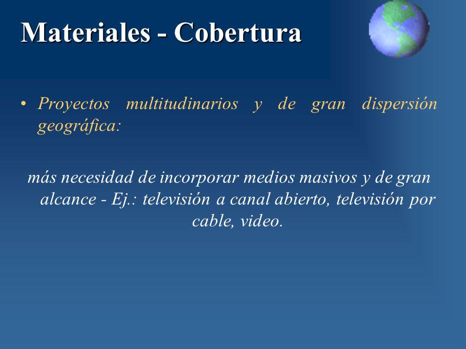 Materiales - Cobertura