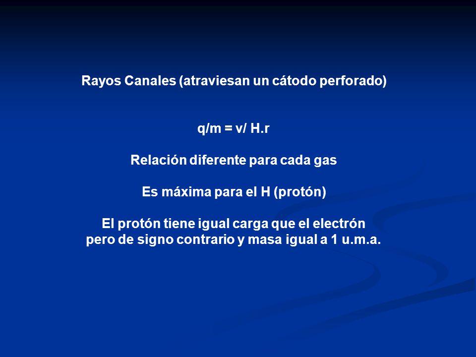 Rayos Canales (atraviesan un cátodo perforado)