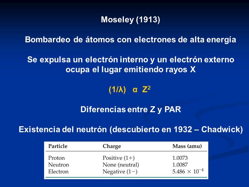 Bombardeo de átomos con electrones de alta energía