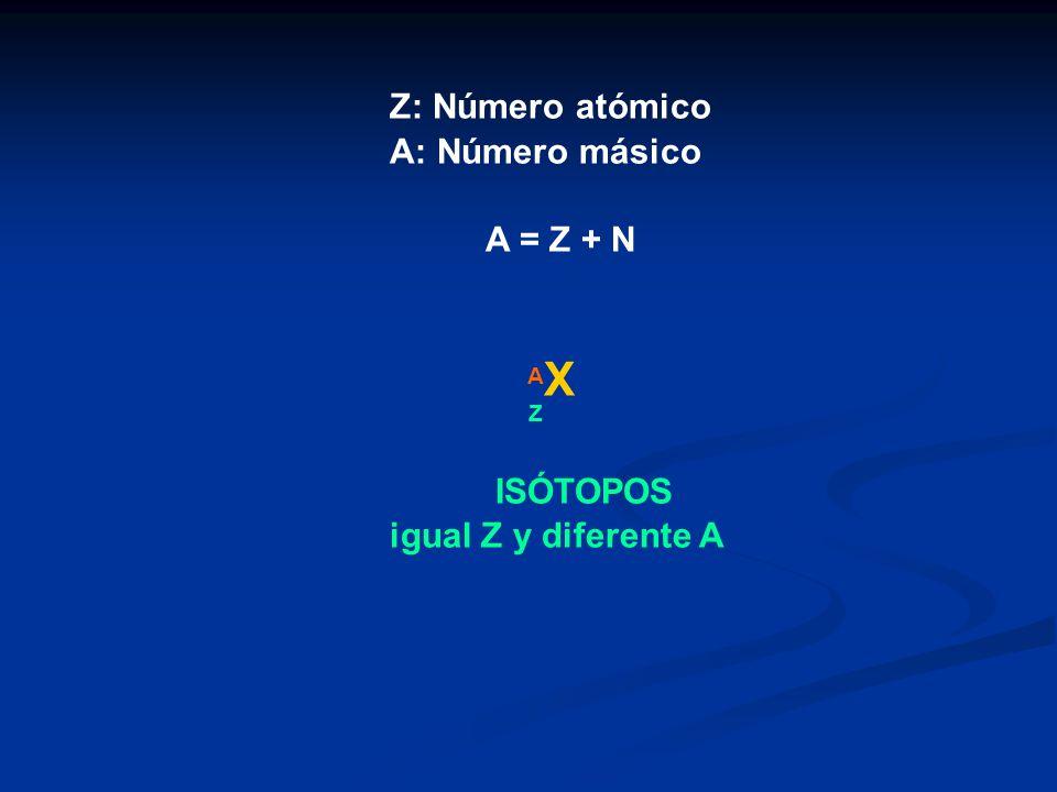 Z: Número atómico A: Número másico A = Z + N AX Z ISÓTOPOS igual Z y diferente A