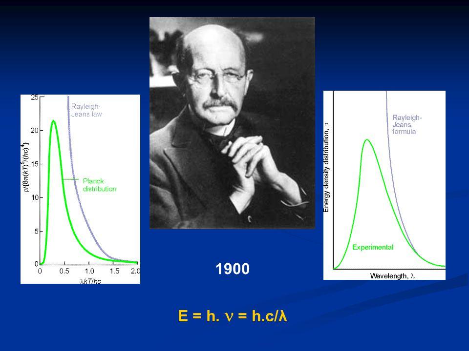 1900 E = h.  = h.c/λ