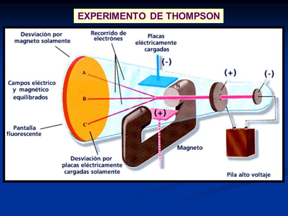 EXPERIMENTO DE THOMPSON