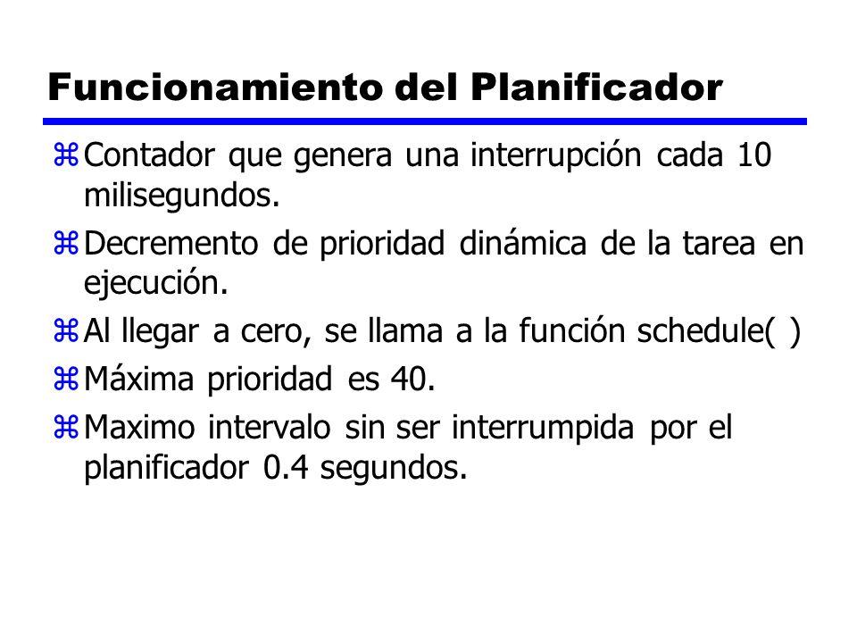 Funcionamiento del Planificador