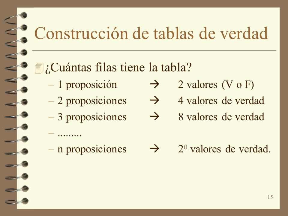 Construcción de tablas de verdad