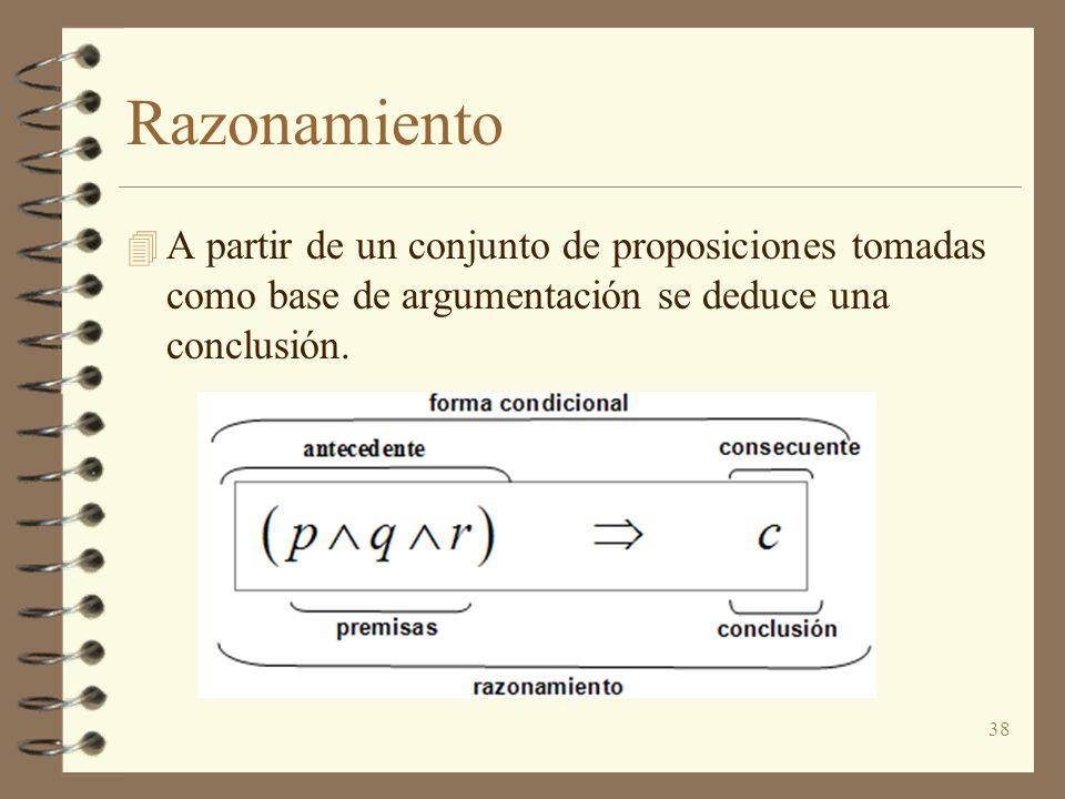 Razonamiento A partir de un conjunto de proposiciones tomadas como base de argumentación se deduce una conclusión.