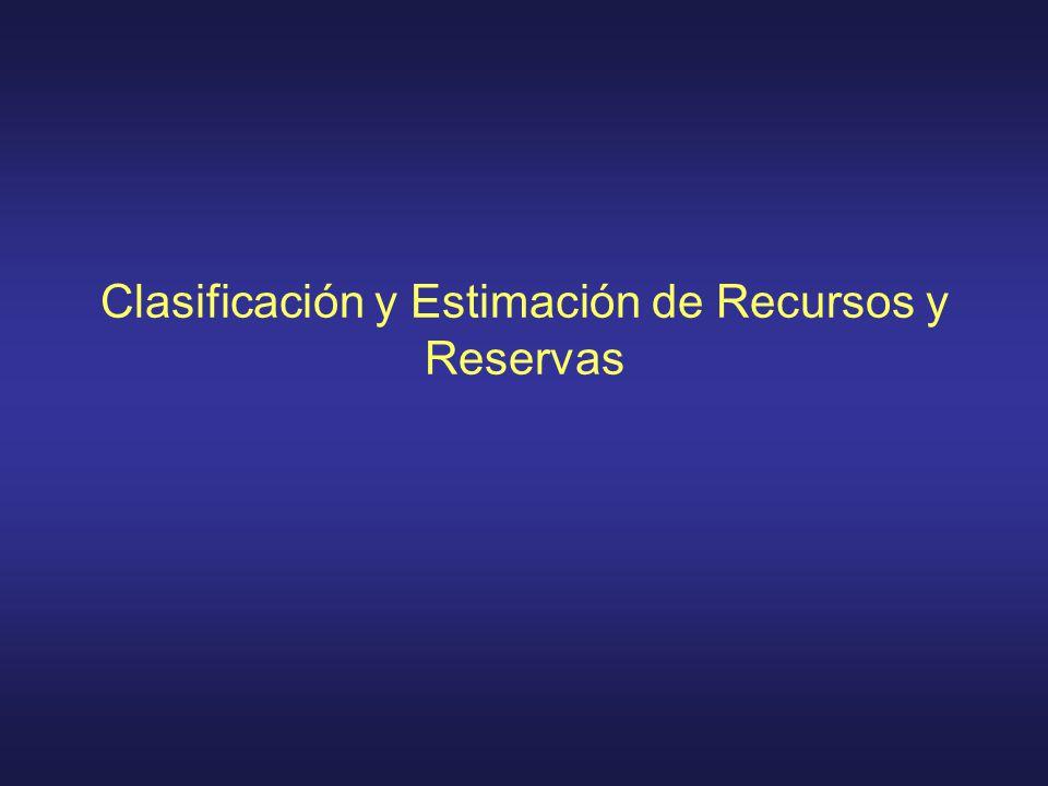 Clasificación y Estimación de Recursos y Reservas