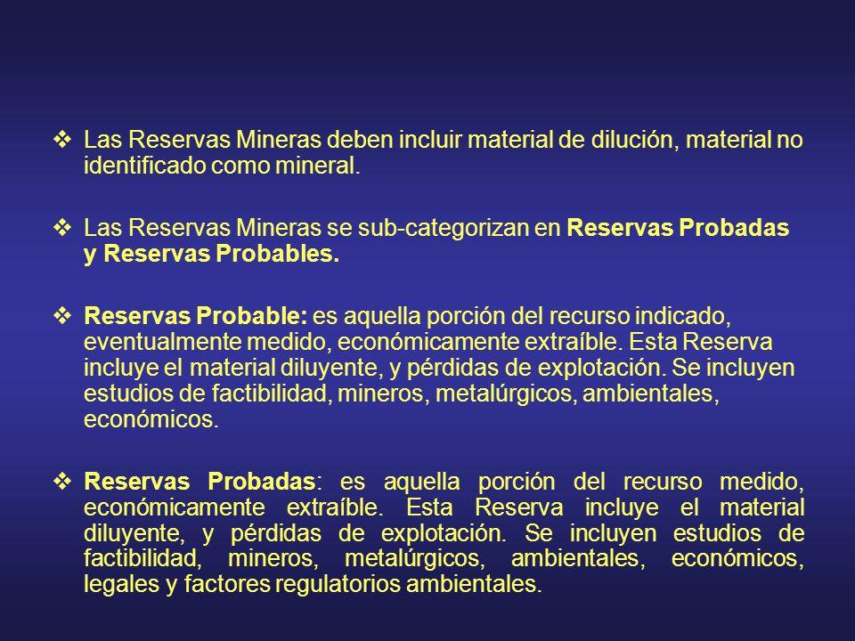 Las Reservas Mineras deben incluir material de dilución, material no identificado como mineral.