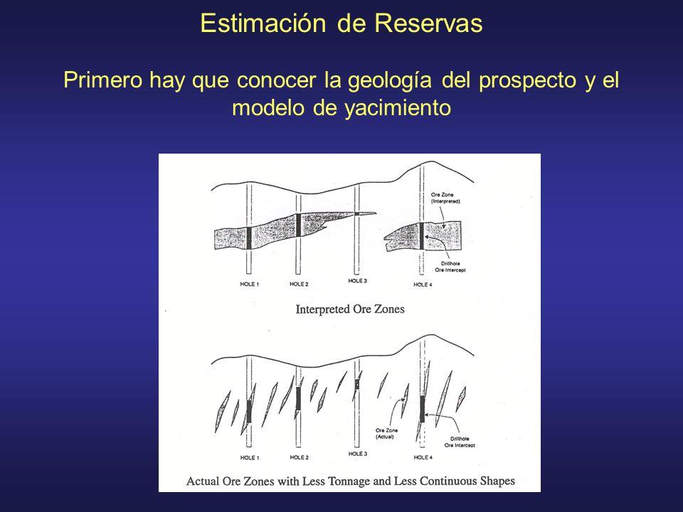 Estimación de Reservas Primero hay que conocer la geología del prospecto y el modelo de yacimiento