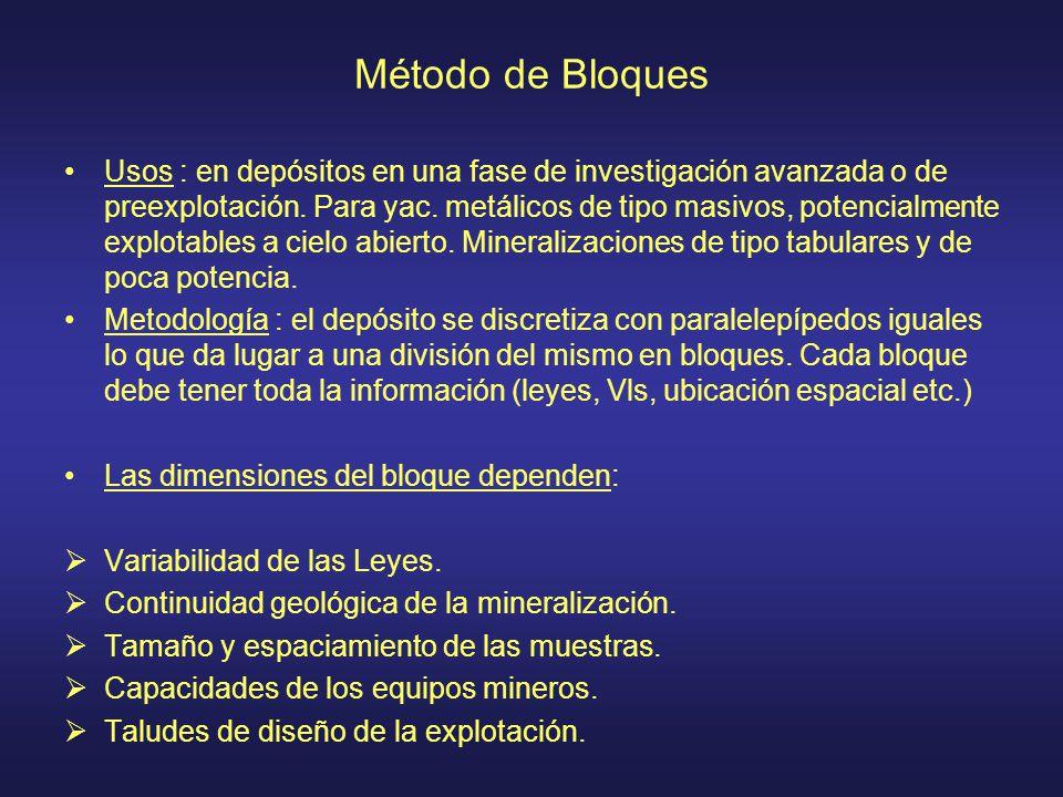 Método de Bloques