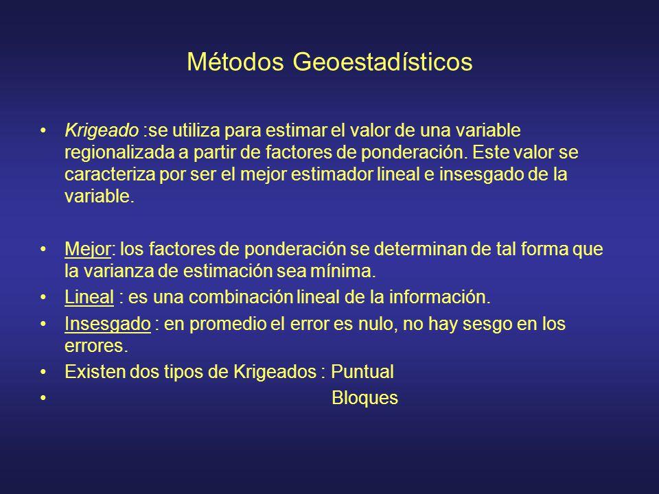Métodos Geoestadísticos
