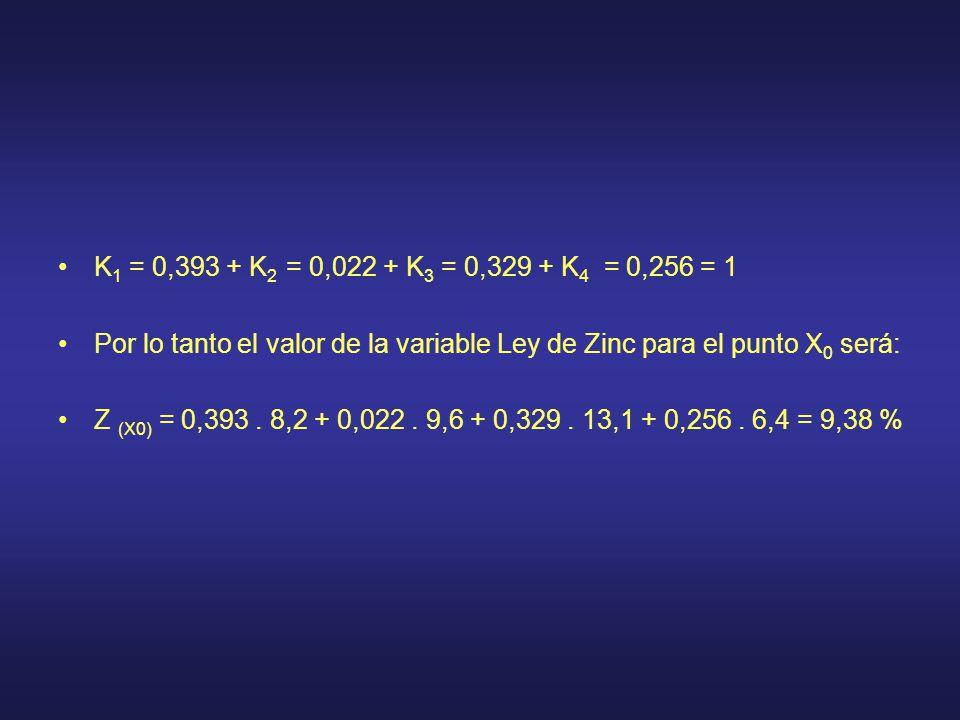 K1 = 0,393 + K2 = 0,022 + K3 = 0,329 + K4 = 0,256 = 1 Por lo tanto el valor de la variable Ley de Zinc para el punto X0 será: