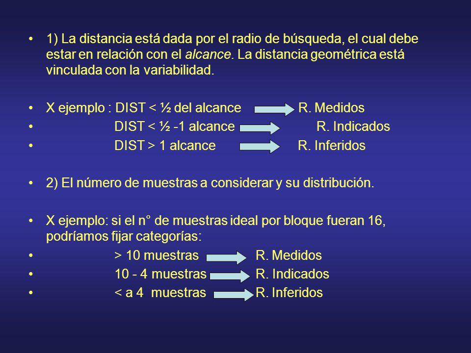 1) La distancia está dada por el radio de búsqueda, el cual debe estar en relación con el alcance. La distancia geométrica está vinculada con la variabilidad.