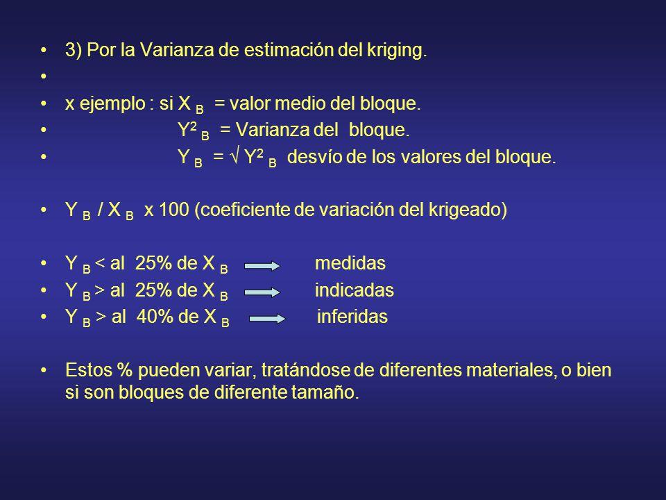 3) Por la Varianza de estimación del kriging.