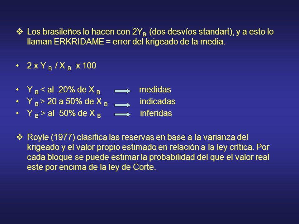 Los brasileños lo hacen con 2YB (dos desvíos standart), y a esto lo llaman ERKRIDAME = error del krigeado de la media.