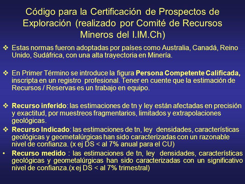 Código para la Certificación de Prospectos de Exploración (realizado por Comité de Recursos Mineros del I.IM.Ch)