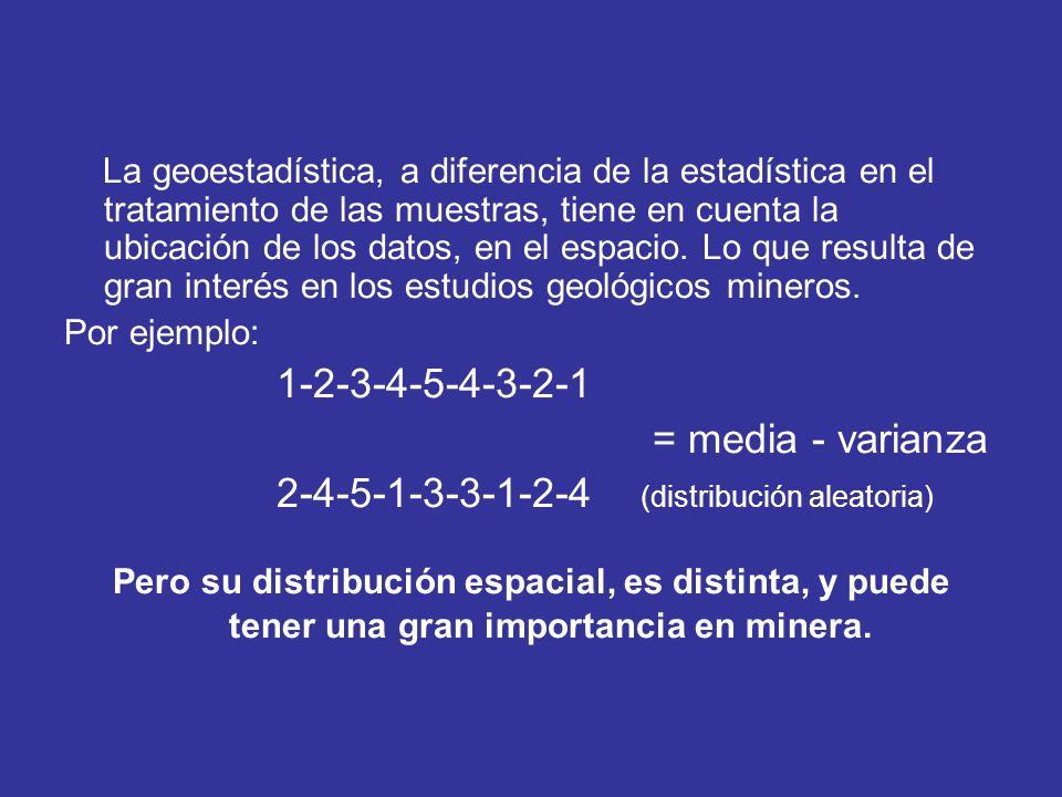 2-4-5-1-3-3-1-2-4 (distribución aleatoria)