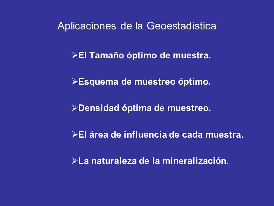 Aplicaciones de la Geoestadística