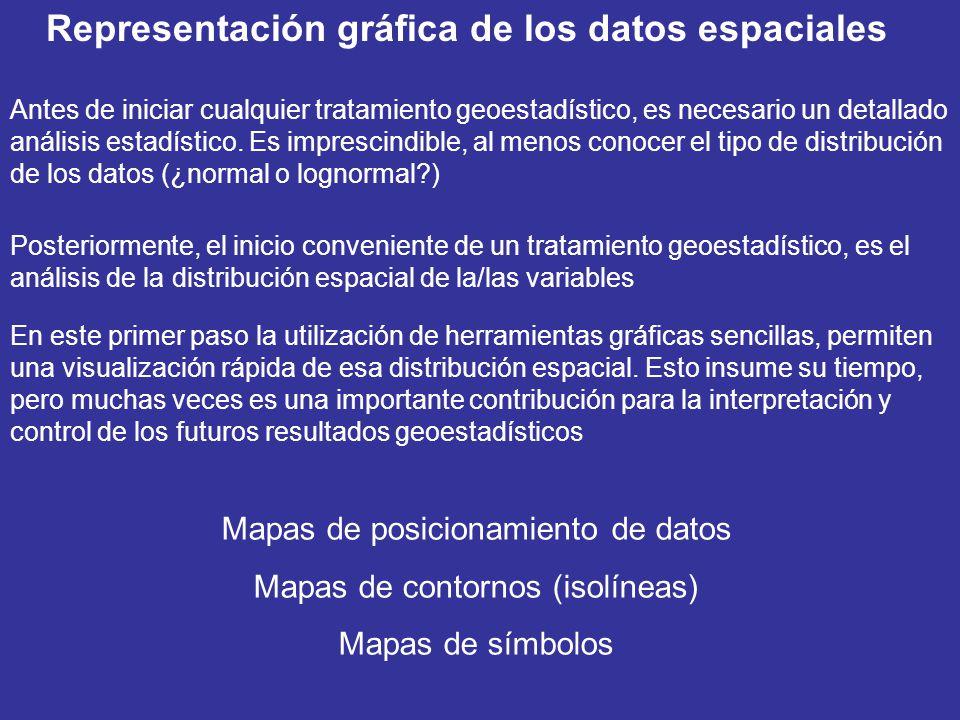 Representación gráfica de los datos espaciales