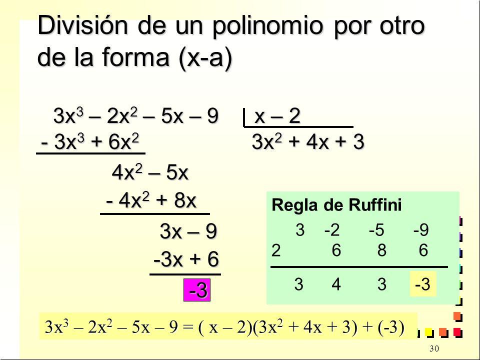 División de un polinomio por otro de la forma (x-a)