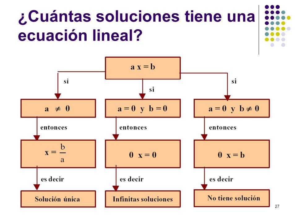 ¿Cuántas soluciones tiene una ecuación lineal
