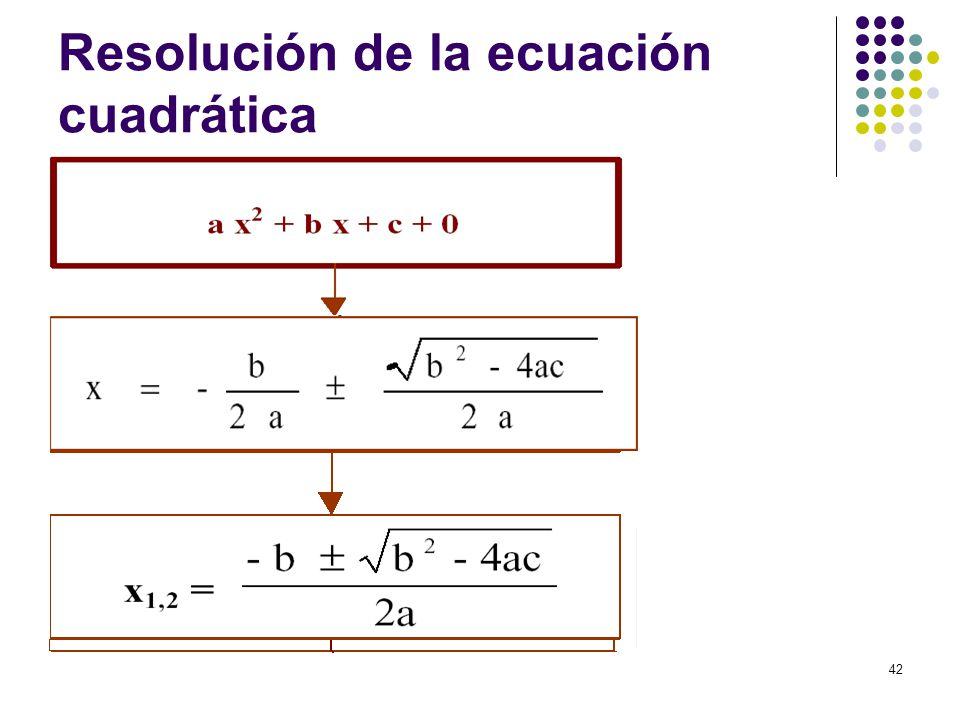 Resolución de la ecuación cuadrática