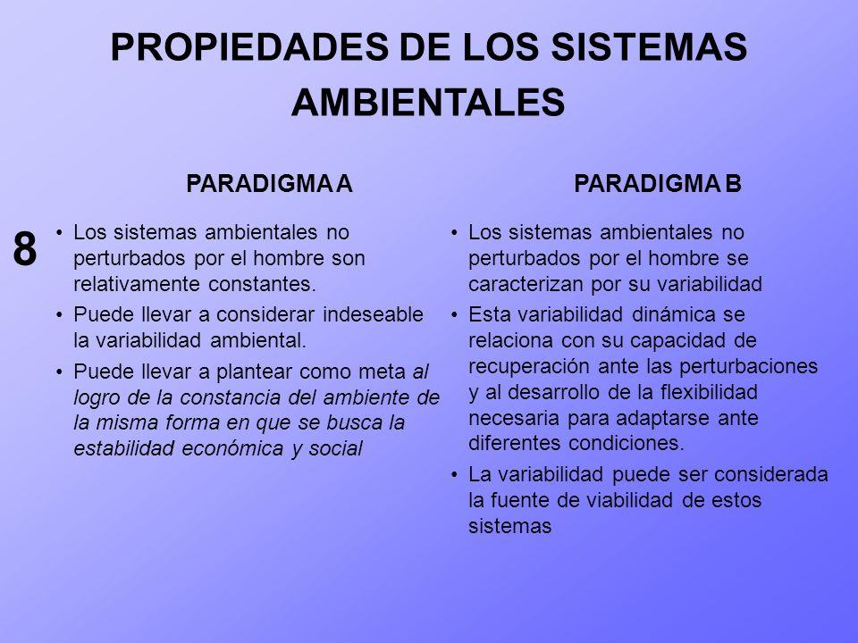PROPIEDADES DE LOS SISTEMAS AMBIENTALES