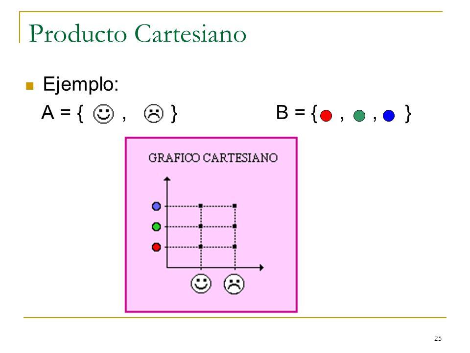 Producto Cartesiano Ejemplo: A = { , } B = { , , }