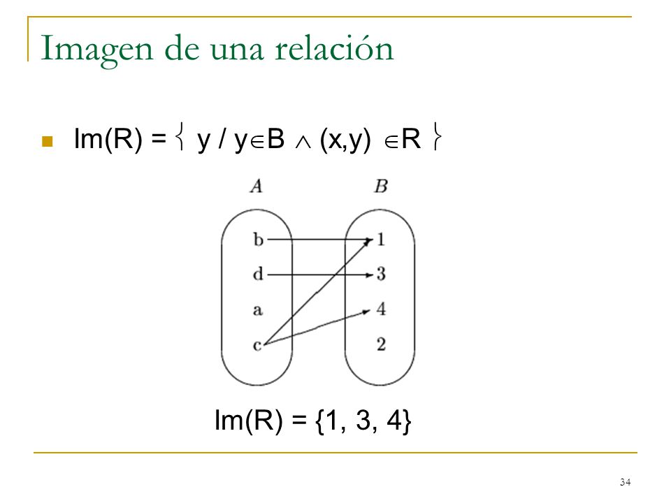 Imagen de una relación Im(R) =  y / yB  (x,y) R 