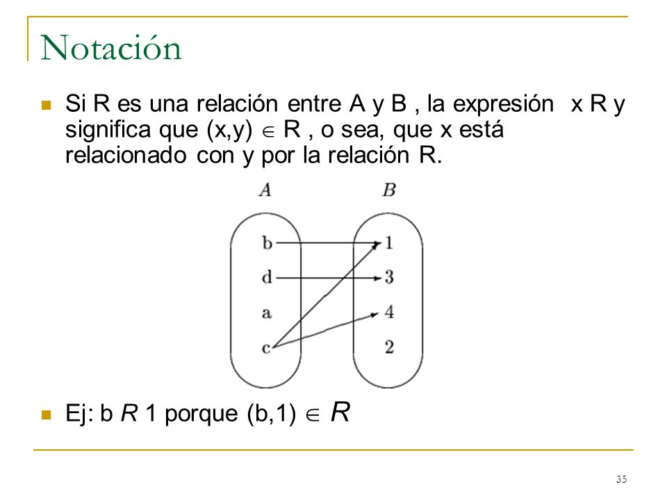 Notación Si R es una relación entre A y B , la expresión x R y significa que (x,y)  R , o sea, que x está relacionado con y por la relación R.