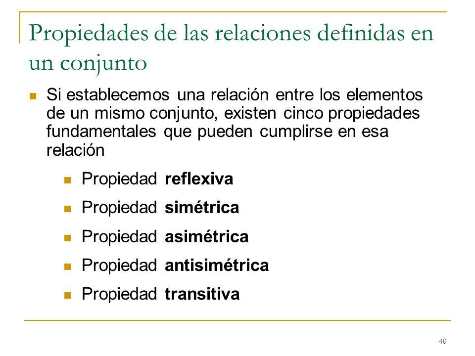 Propiedades de las relaciones definidas en un conjunto