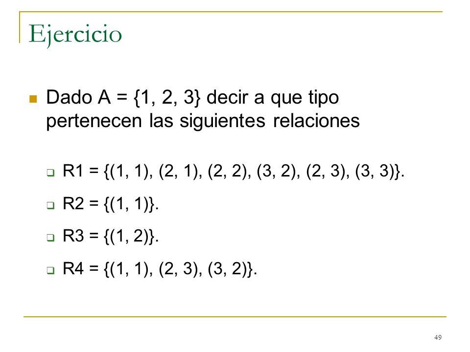 Ejercicio Dado A = {1, 2, 3} decir a que tipo pertenecen las siguientes relaciones. R1 = {(1, 1), (2, 1), (2, 2), (3, 2), (2, 3), (3, 3)}.