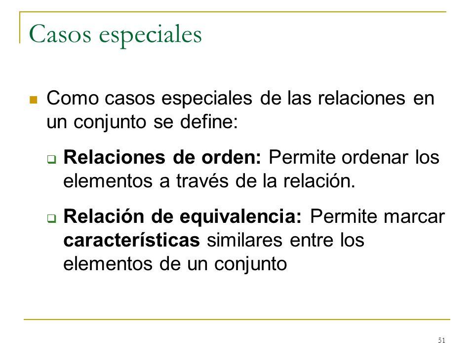 Casos especiales Como casos especiales de las relaciones en un conjunto se define: