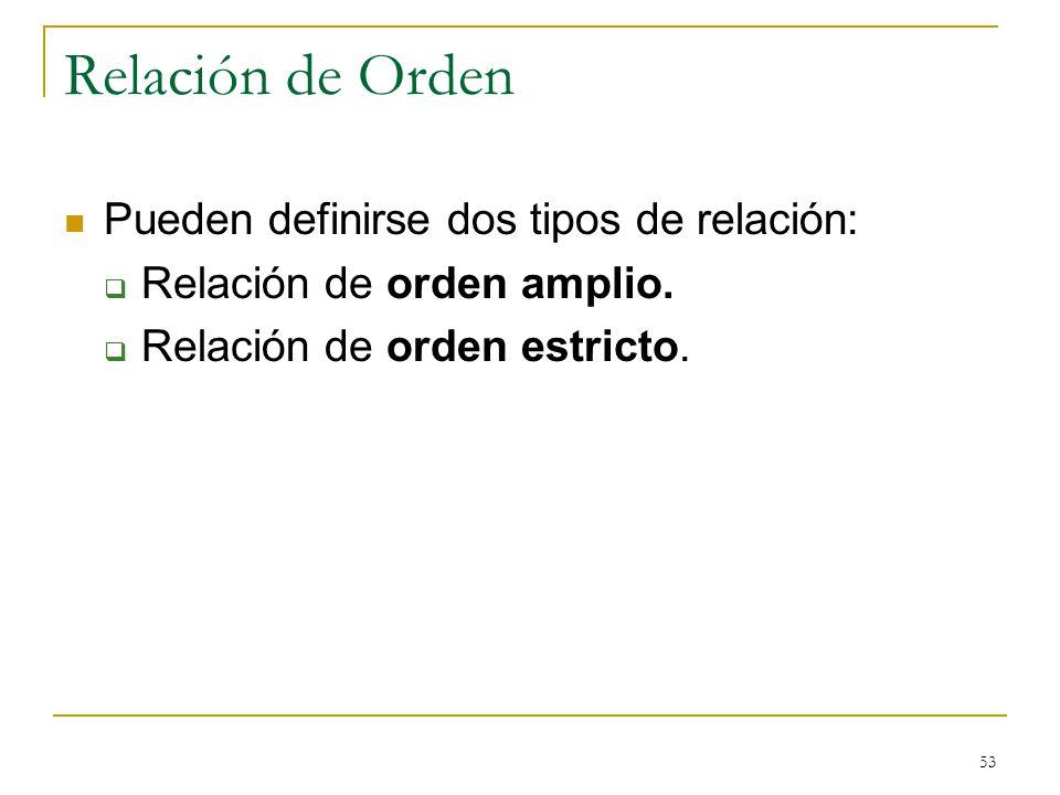 Relación de Orden Pueden definirse dos tipos de relación:
