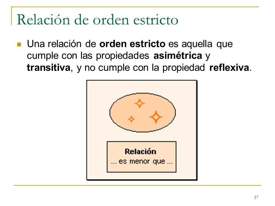 Relación de orden estricto