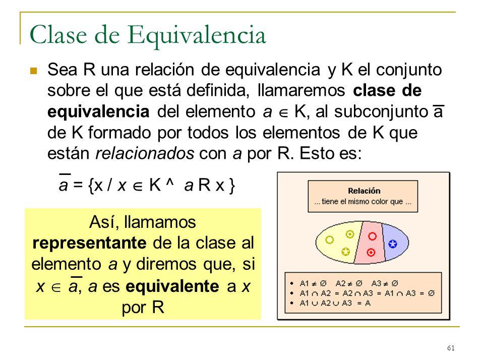 Clase de Equivalencia