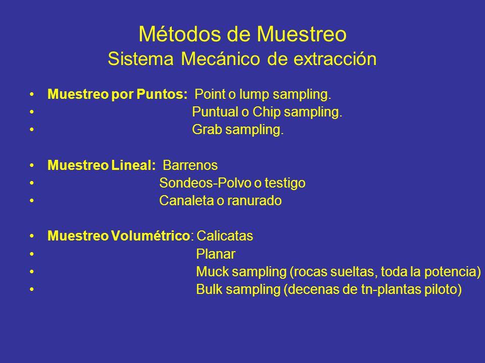 Métodos de Muestreo Sistema Mecánico de extracción