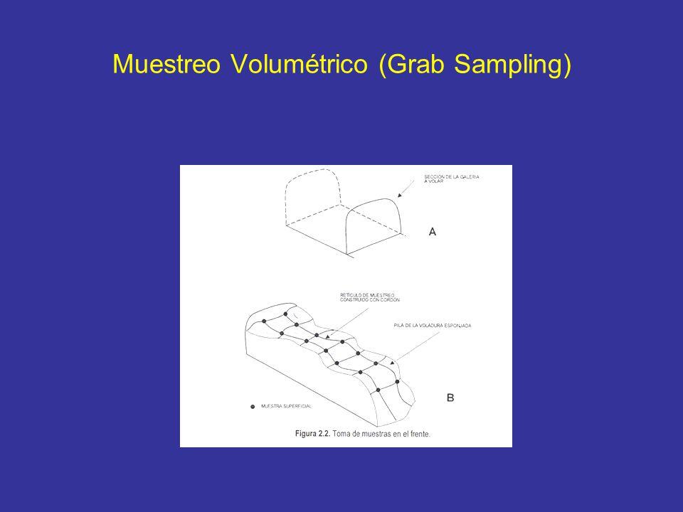 Muestreo Volumétrico (Grab Sampling)