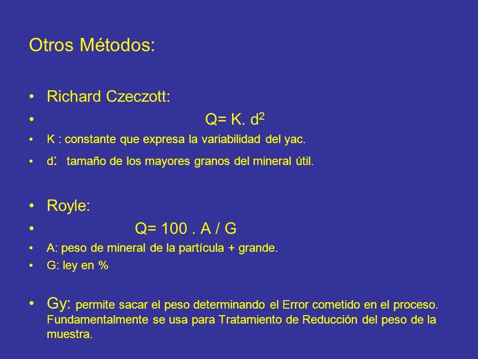 Otros Métodos: Richard Czeczott: Q= K. d2 Royle: Q= 100 . A / G
