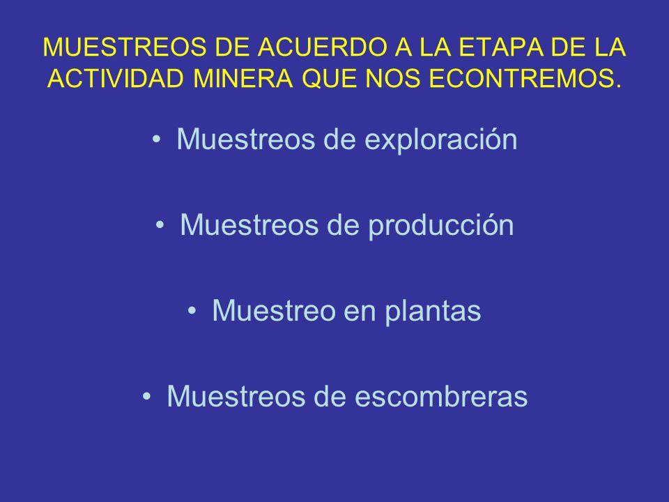 Muestreos de exploración Muestreos de producción Muestreo en plantas