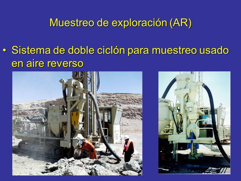 Muestreo de exploración (AR)