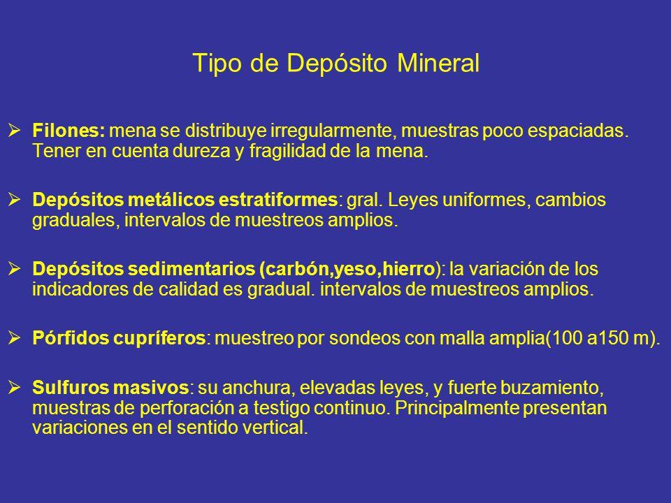 Tipo de Depósito Mineral