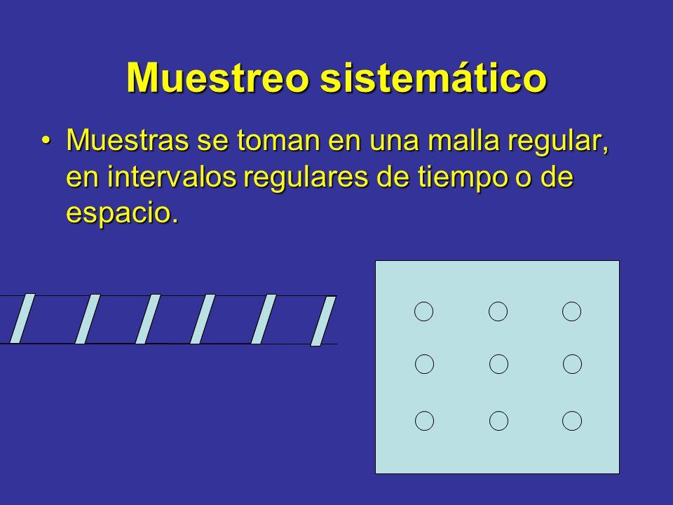 Muestreo sistemático Muestras se toman en una malla regular, en intervalos regulares de tiempo o de espacio.