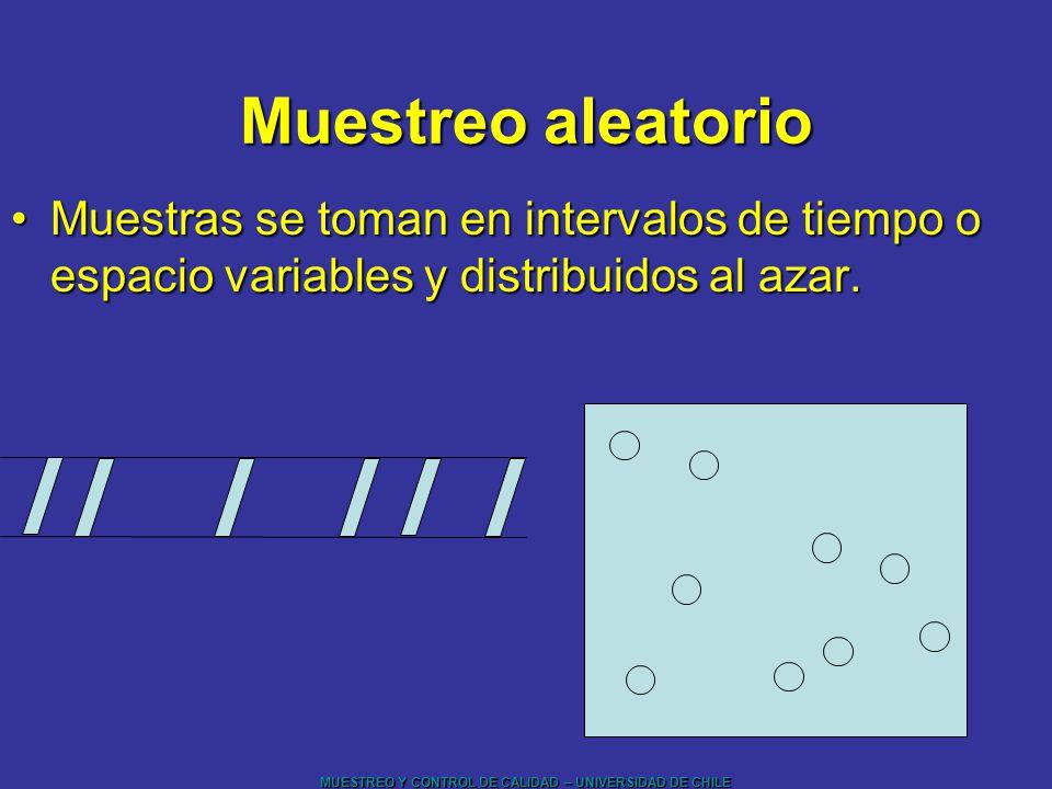MUESTREO Y CONTROL DE CALIDAD – UNIVERSIDAD DE CHILE