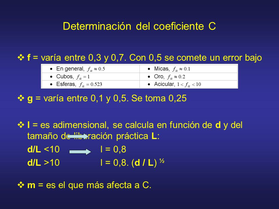 Determinación del coeficiente C