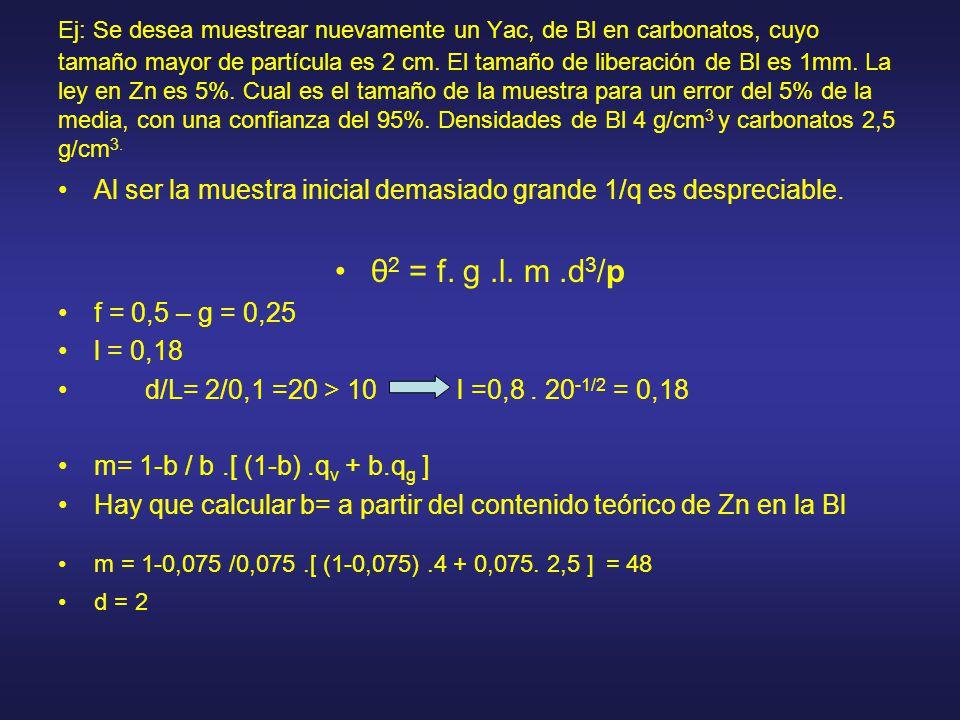 Ej: Se desea muestrear nuevamente un Yac, de Bl en carbonatos, cuyo tamaño mayor de partícula es 2 cm. El tamaño de liberación de Bl es 1mm. La ley en Zn es 5%. Cual es el tamaño de la muestra para un error del 5% de la media, con una confianza del 95%. Densidades de Bl 4 g/cm3 y carbonatos 2,5 g/cm3.
